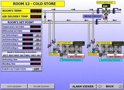 evapbrine - SCADA Systems